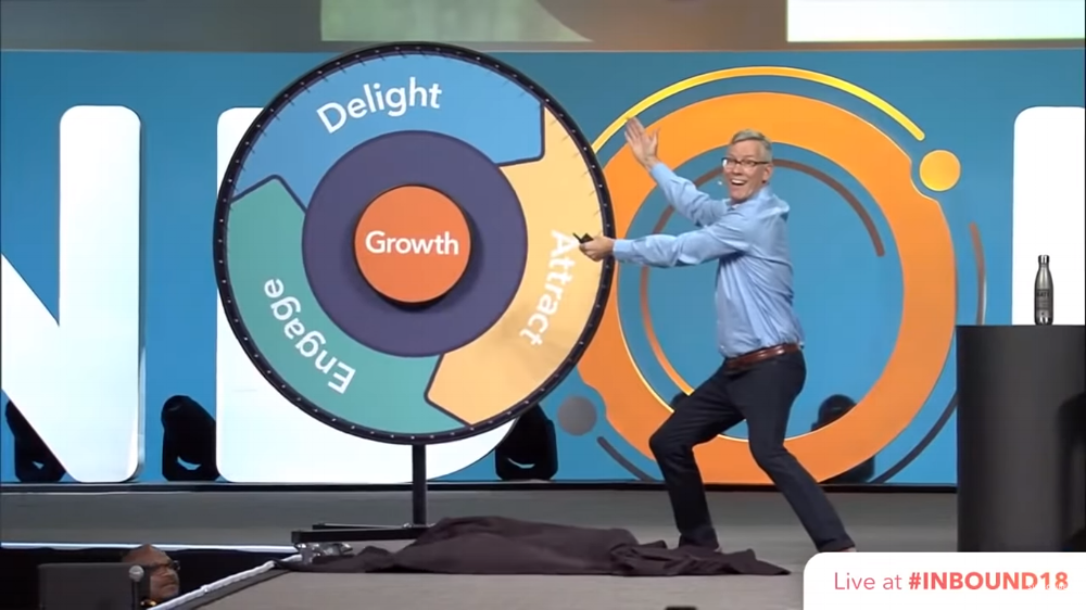 Business growth fly-wheel